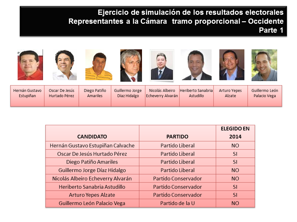 Proporcional Occidente 1